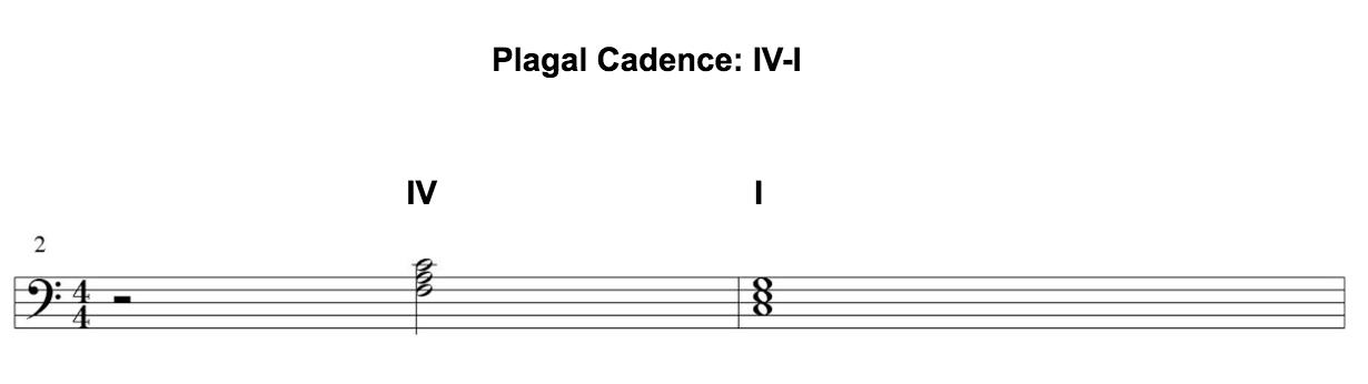 plagal cadence