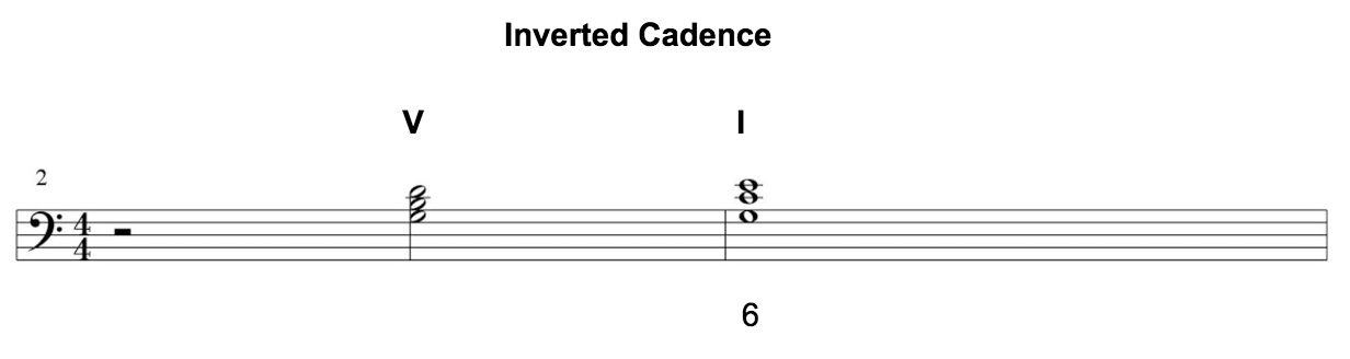 inverted cadence