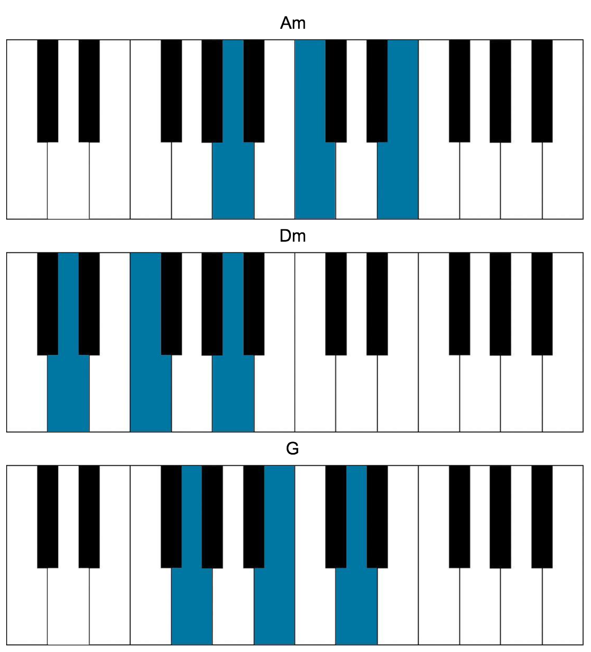 Songs in c major for the piano imagine chords hexwebz Image collections