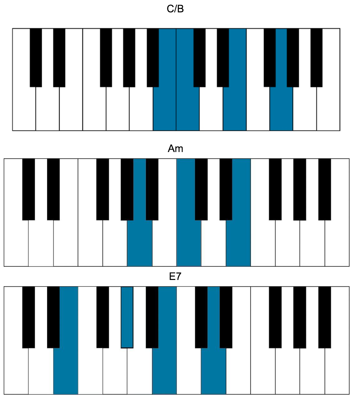 Songs in c major for the piano beck chords hexwebz Image collections