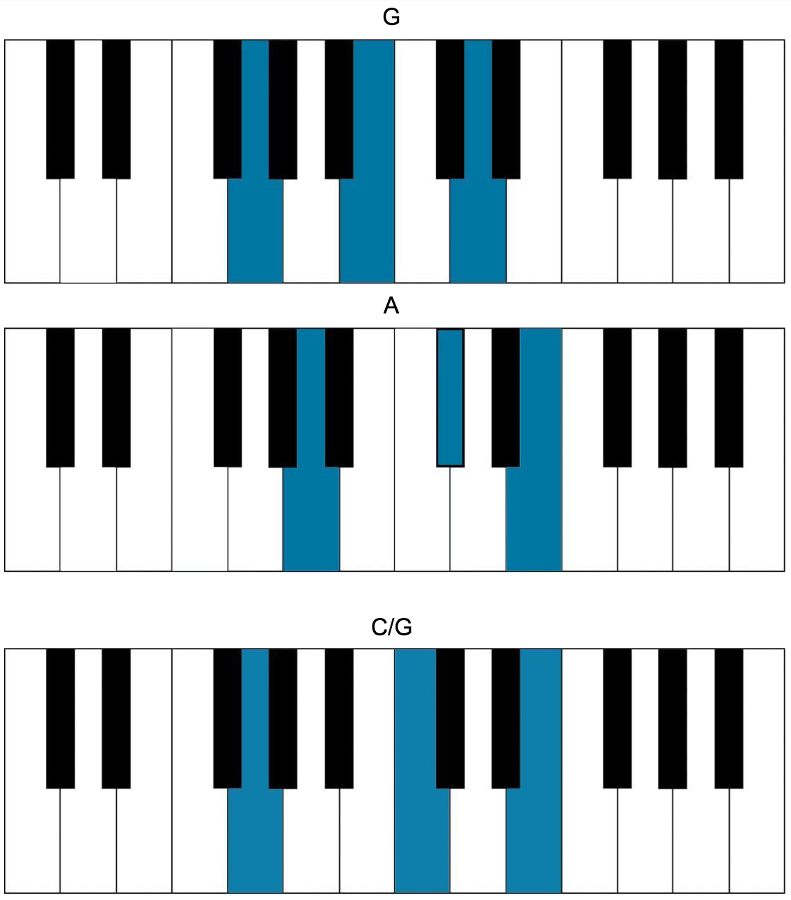 Songs in c major for the piano beck chords hexwebz Gallery