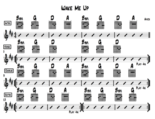 Wake Me Up Chords For Beginner Guitar Avicii