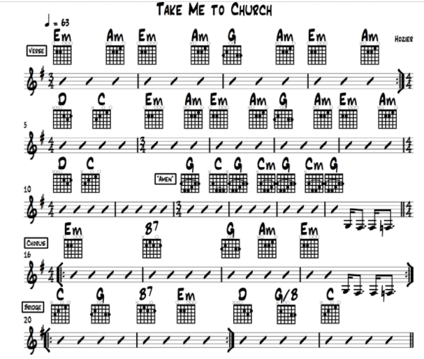 Take Me To Church Chords For Beginner Guitar Hozier