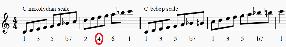 bebop 1a