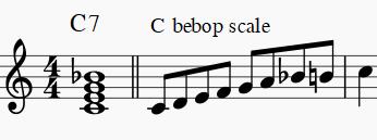 bepop 2a