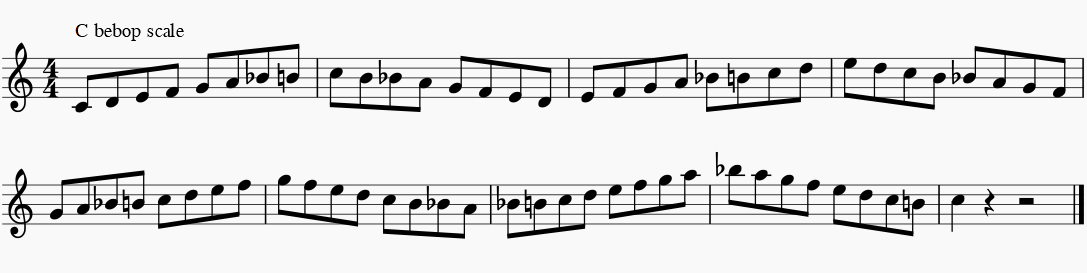 Jazz Scales The Bebop Scale