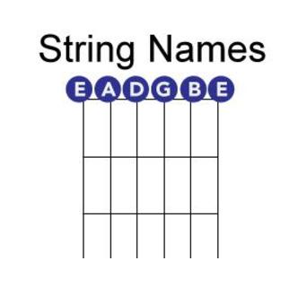 string names