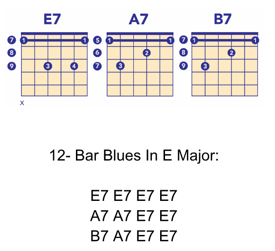 guitar playing styles