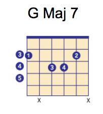 jazz chord