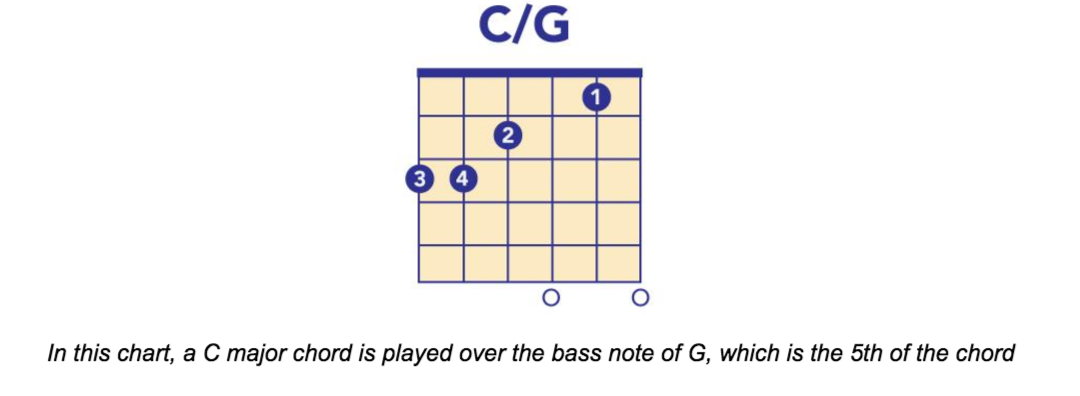 Chord Inversions: How They Work and How To Play Them