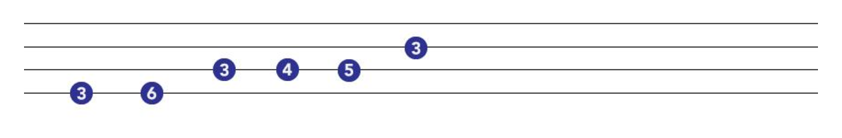 blues pentatonic