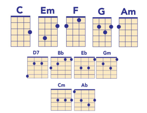 flaming lips chords