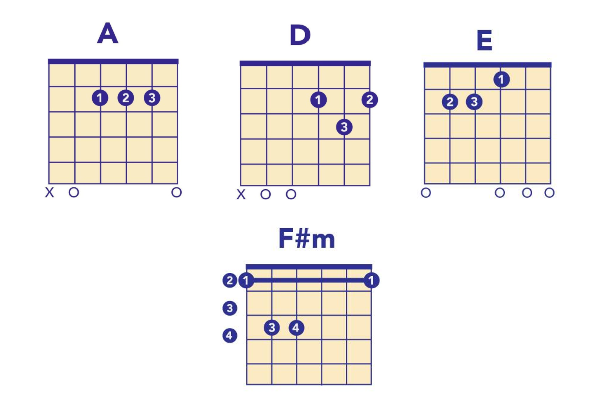 vampire weekend chords