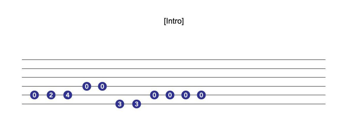 Beatles Guitar Tabs