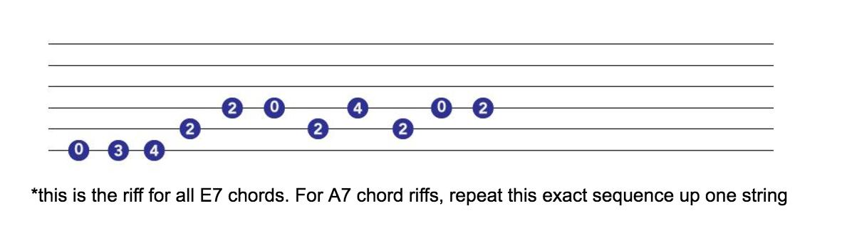 Beatles Guitar Tabs