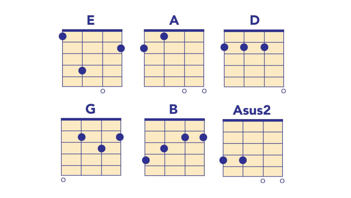 acdc chords
